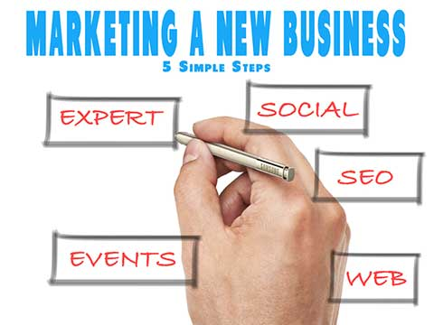 Marketing a New Business